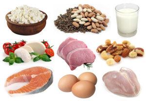 Лучшие источники протеина