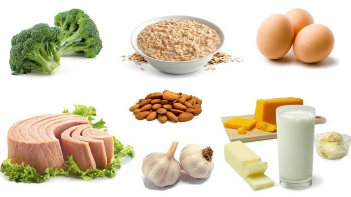 список продуктов для набора мышечной массы