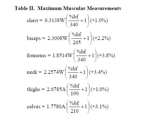 сколько массы без стероидов - формула кейси батта