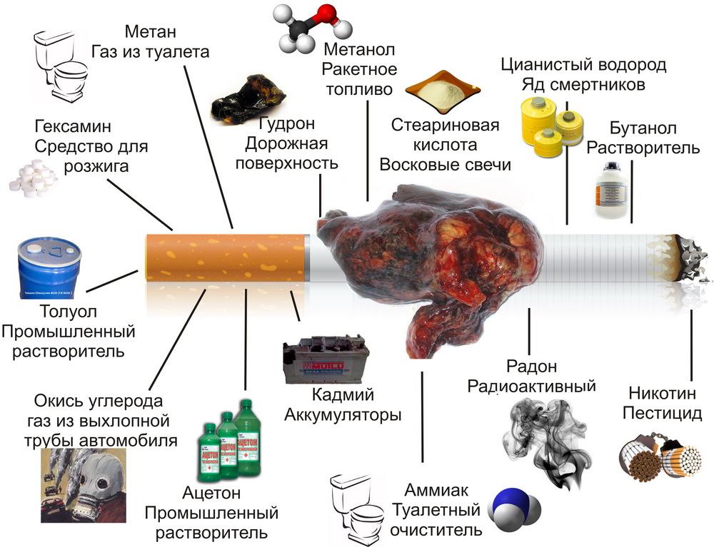 Бросить вредный табак для мышц