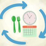 Периодическое голодание — лучшие схемы и преимущества