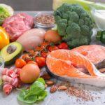 Кетогенная (кето) диета — предельно честное полное руководство