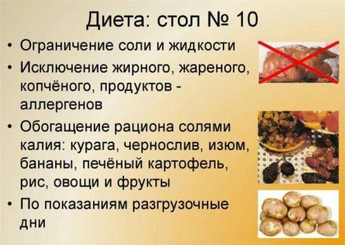 диета 10 - польза для организма