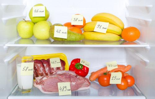 сушка тела - правильный подсчет калорий