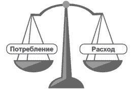 читмил - энергетический баланс