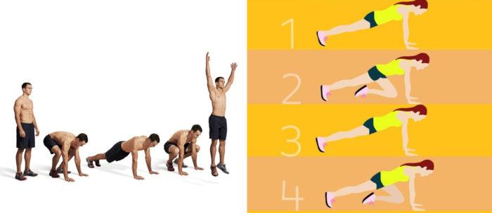 упражнение берпи и скалолаз (альпинист)